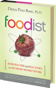 Foodist Book